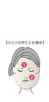「マスク」の集中ケア&使用アイディア — 夏ver.